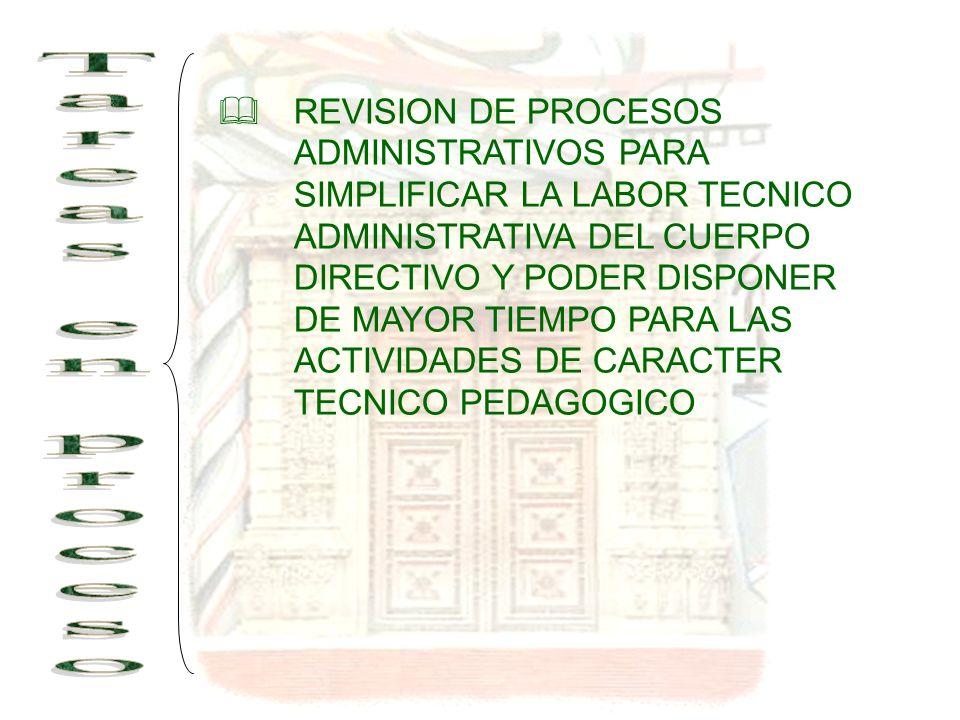 REVISION DE PROCESOS ADMINISTRATIVOS PARA SIMPLIFICAR LA LABOR TECNICO ADMINISTRATIVA DEL CUERPO DIRECTIVO Y PODER DISPONER DE MAYOR TIEMPO PARA LAS ACTIVIDADES DE CARACTER TECNICO PEDAGOGICO