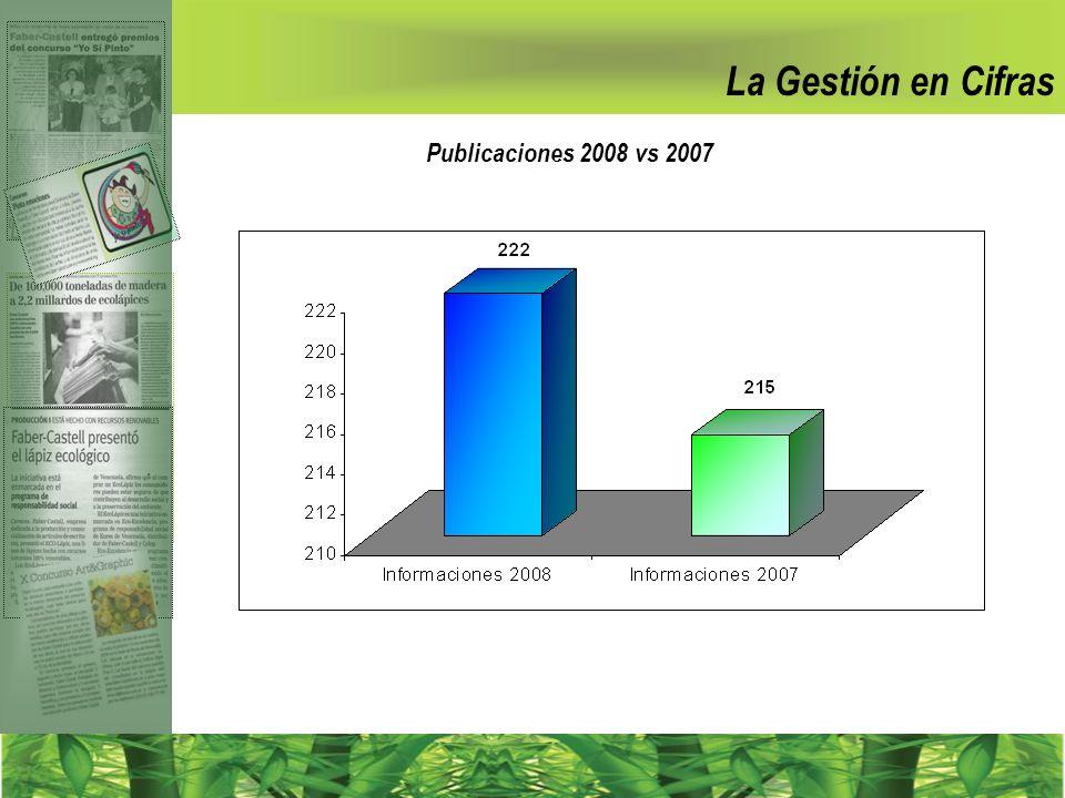 La Gestión en Cifras Publicaciones 2008 vs 2007