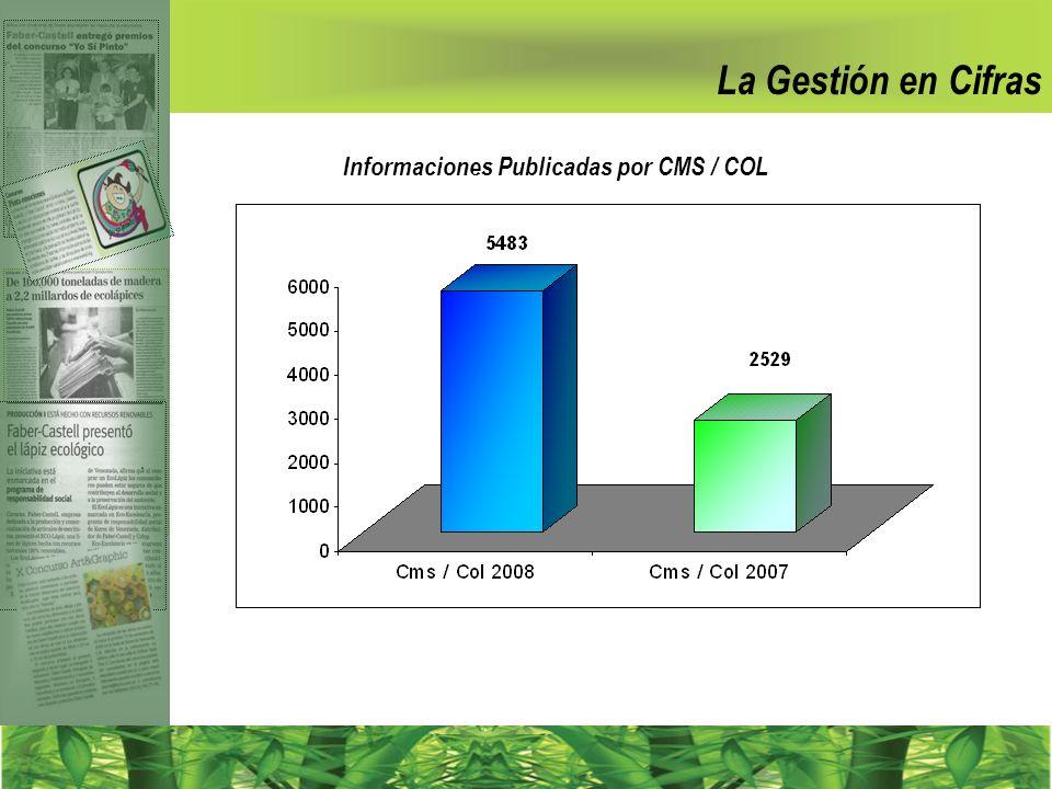 Informaciones Publicadas por CMS / COL