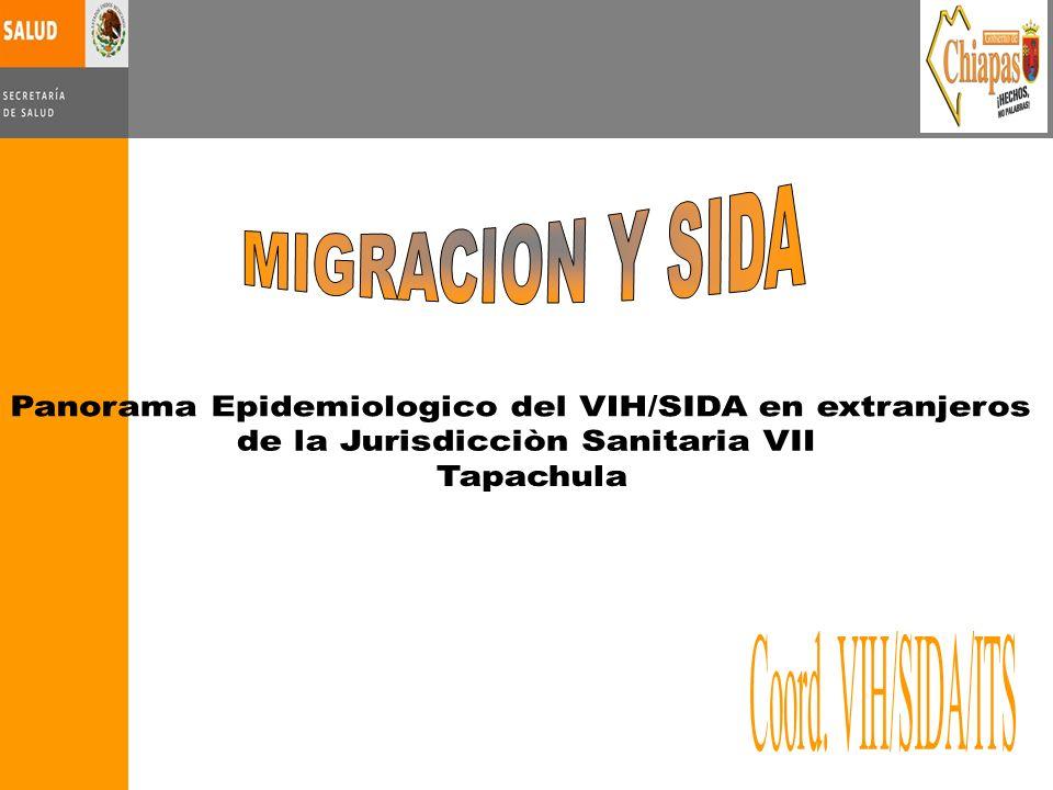 MIGRACION Y SIDA Coord. VIH/SIDA/ITS