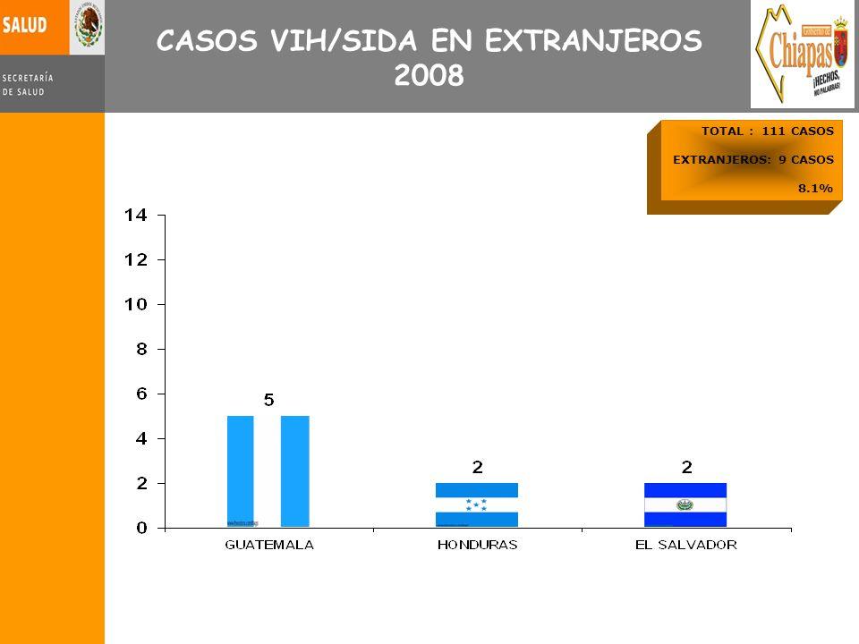 CASOS VIH/SIDA EN EXTRANJEROS 2008