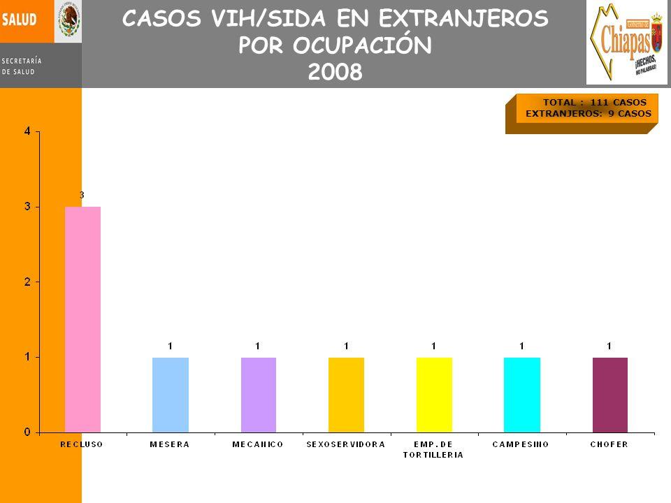 CASOS VIH/SIDA EN EXTRANJEROS POR OCUPACIÓN 2008