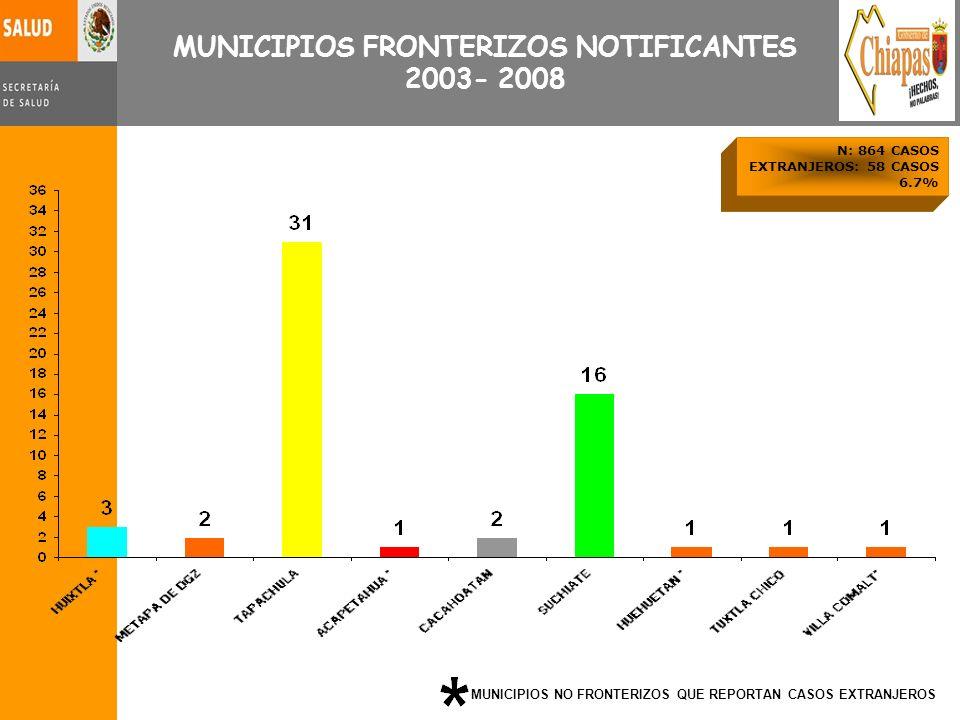 MUNICIPIOS FRONTERIZOS NOTIFICANTES 2003- 2008
