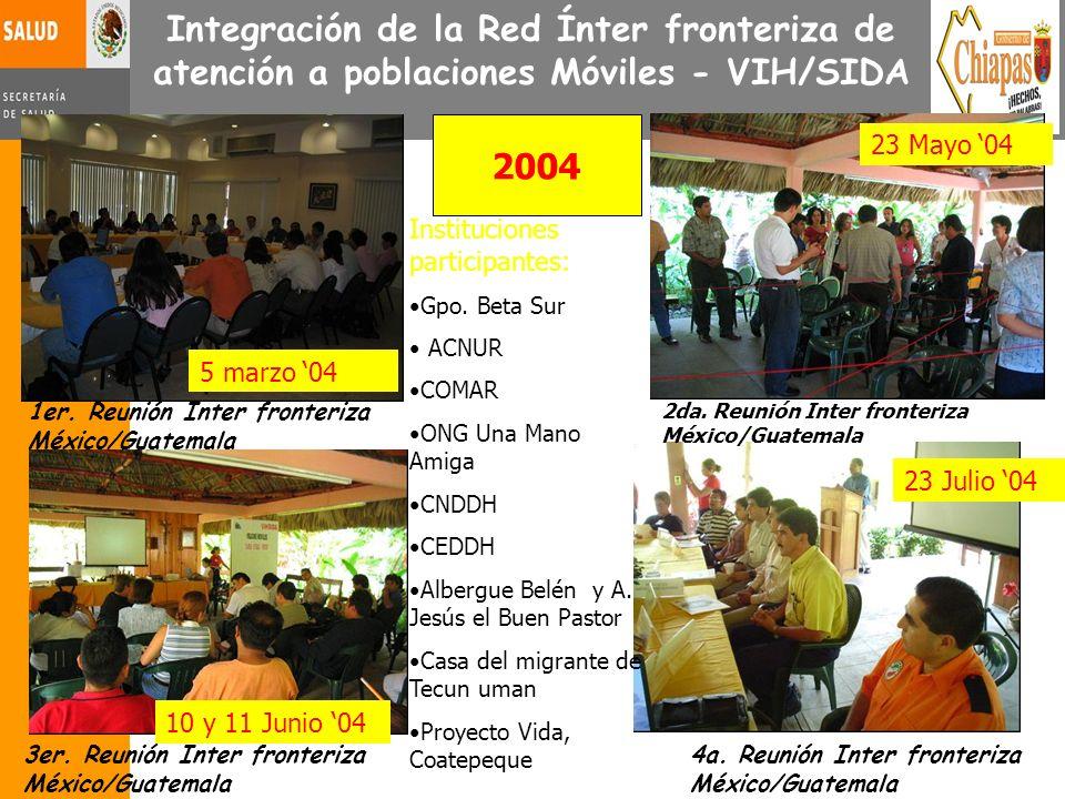 Integración de la Red Ínter fronteriza de atención a poblaciones Móviles - VIH/SIDA