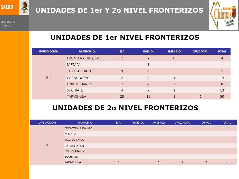 UNIDADES DE 1er Y 2o NIVEL FRONTERIZOS