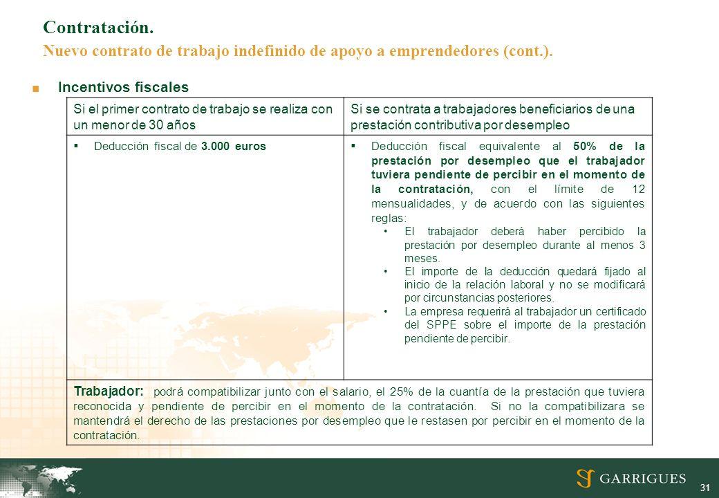 Contratación. Nuevo contrato de trabajo indefinido de apoyo a emprendedores (cont.).