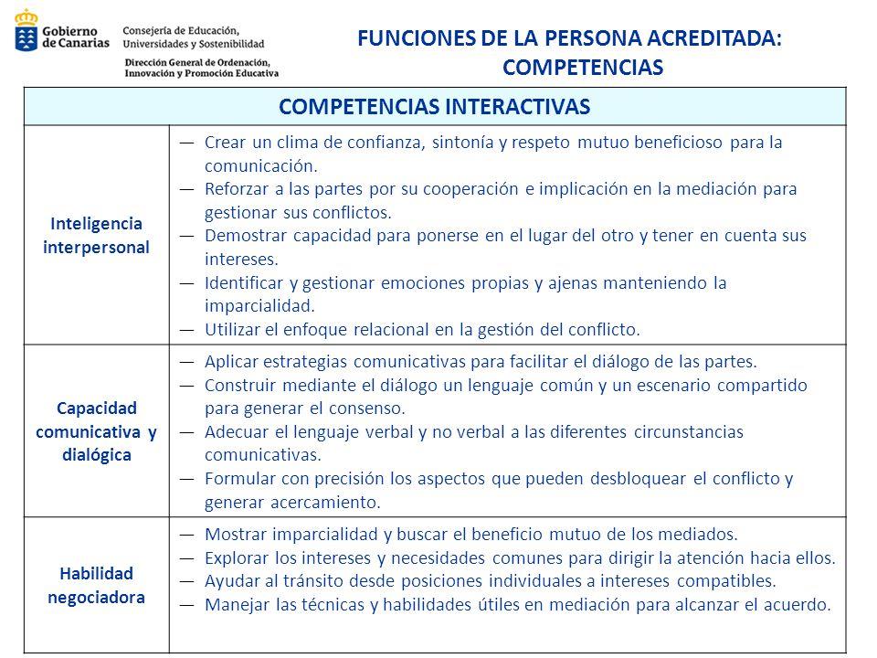 FUNCIONES DE LA PERSONA ACREDITADA: COMPETENCIAS