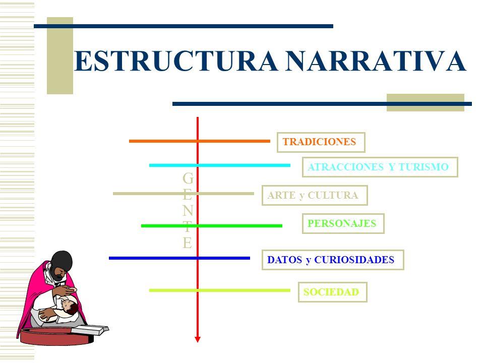 ESTRUCTURA NARRATIVA G E N T E TRADICIONES ATRACCIONES Y TURISMO