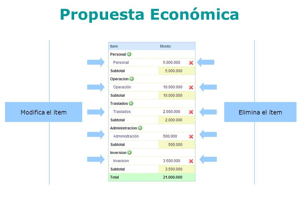 Propuesta Económica Modifica el ítem Elimina el ítem