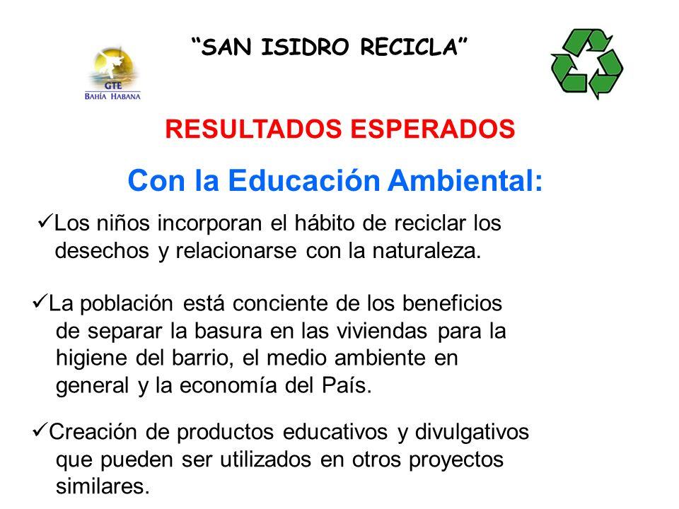 Con la Educación Ambiental:
