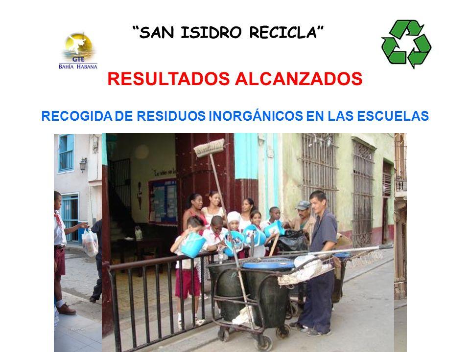 RESULTADOS ALCANZADOS RECOGIDA DE RESIDUOS INORGÁNICOS EN LAS ESCUELAS