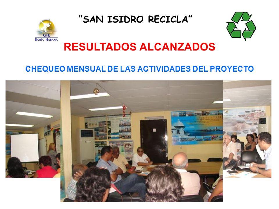 RESULTADOS ALCANZADOS CHEQUEO MENSUAL DE LAS ACTIVIDADES DEL PROYECTO
