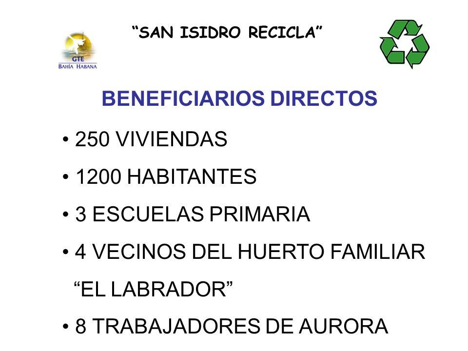 BENEFICIARIOS DIRECTOS