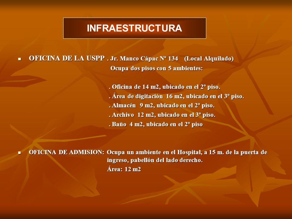INFRAESTRUCTURA OFICINA DE LA USPP . Jr. Manco Cápac Nº 134 (Local Alquilado) Ocupa dos pisos con 5 ambientes: