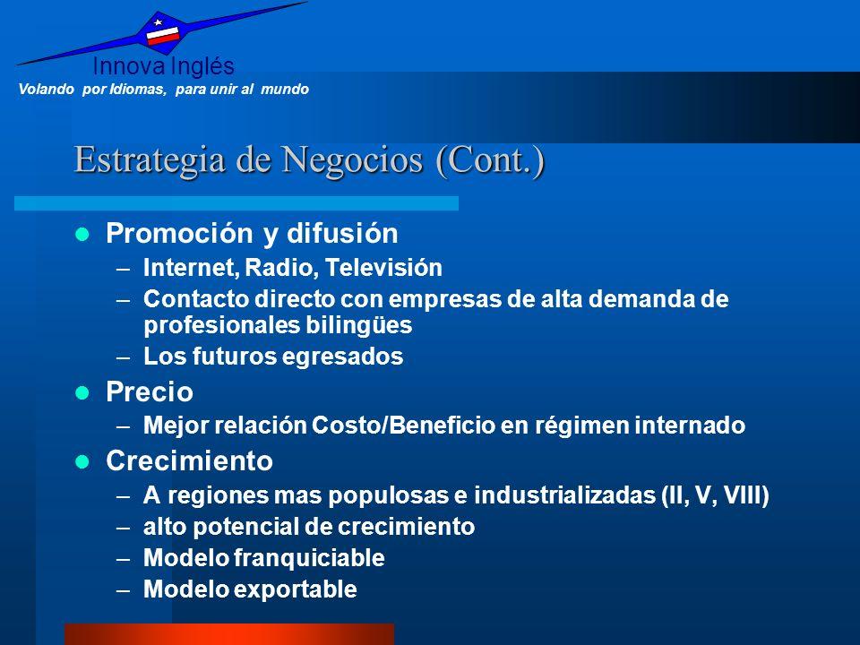 Estrategia de Negocios (Cont.)