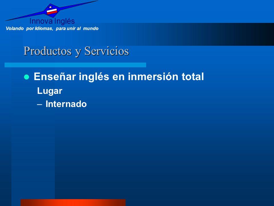 Productos y Servicios Enseñar inglés en inmersión total Lugar