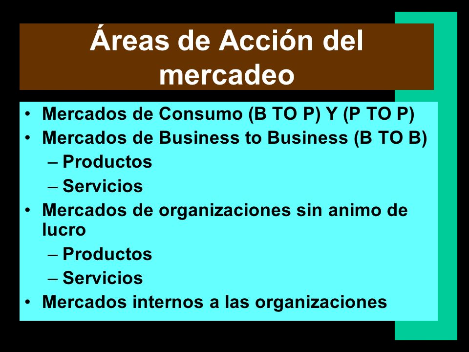 Áreas de Acción del mercadeo