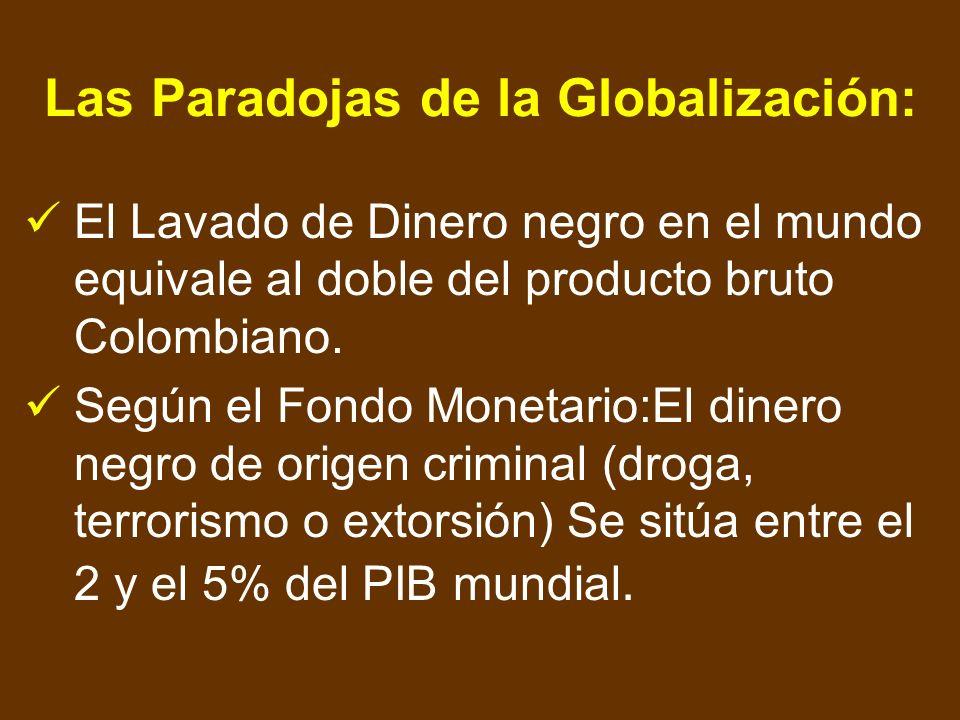 Las Paradojas de la Globalización: