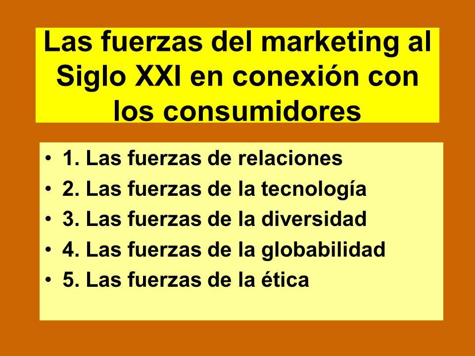 Las fuerzas del marketing al Siglo XXI en conexión con los consumidores