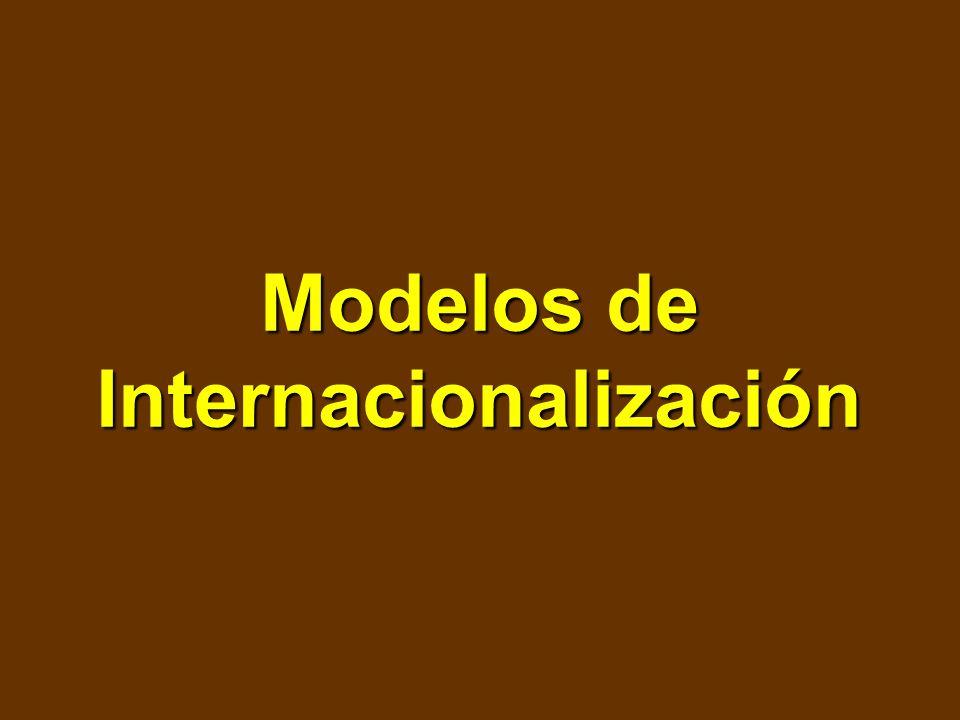 Modelos de Internacionalización