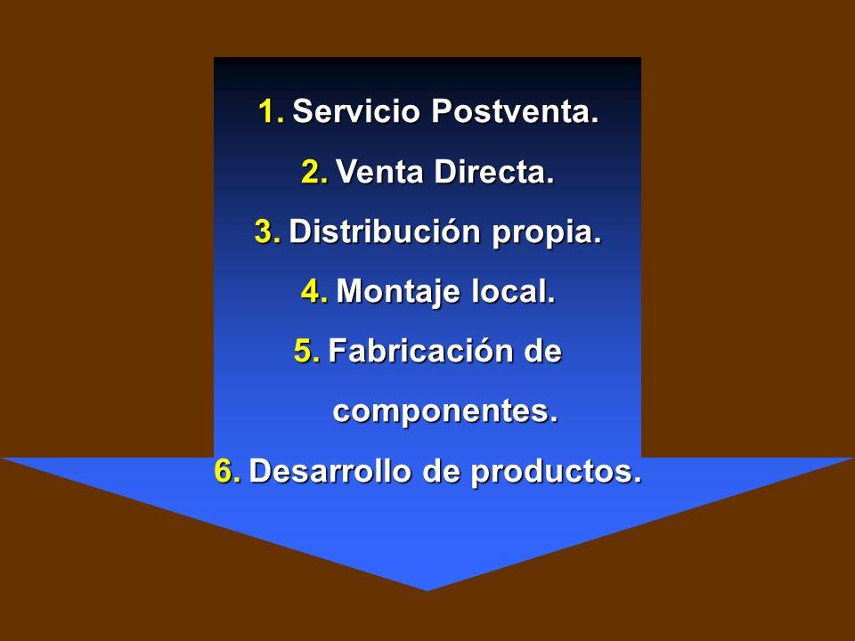 Fabricación de componentes. Desarrollo de productos.