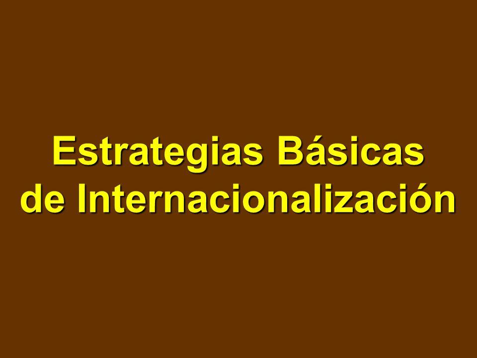 Estrategias Básicas de Internacionalización