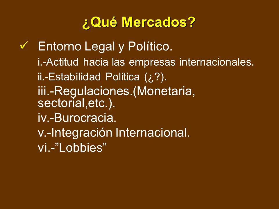 ¿Qué Mercados Entorno Legal y Político.