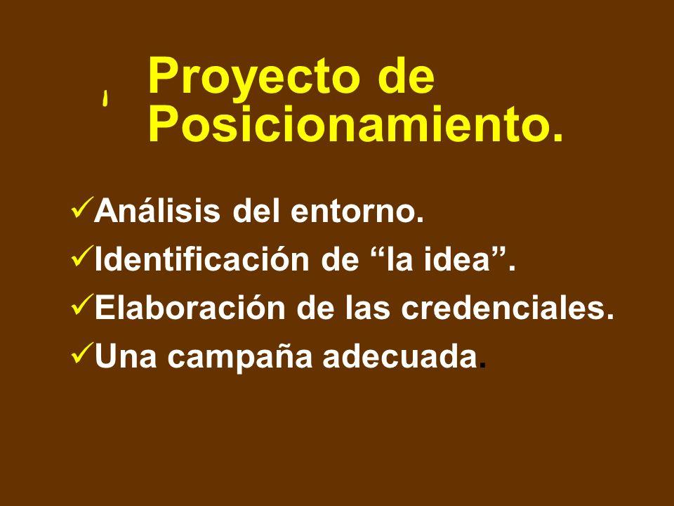 Proyecto de Posicionamiento.