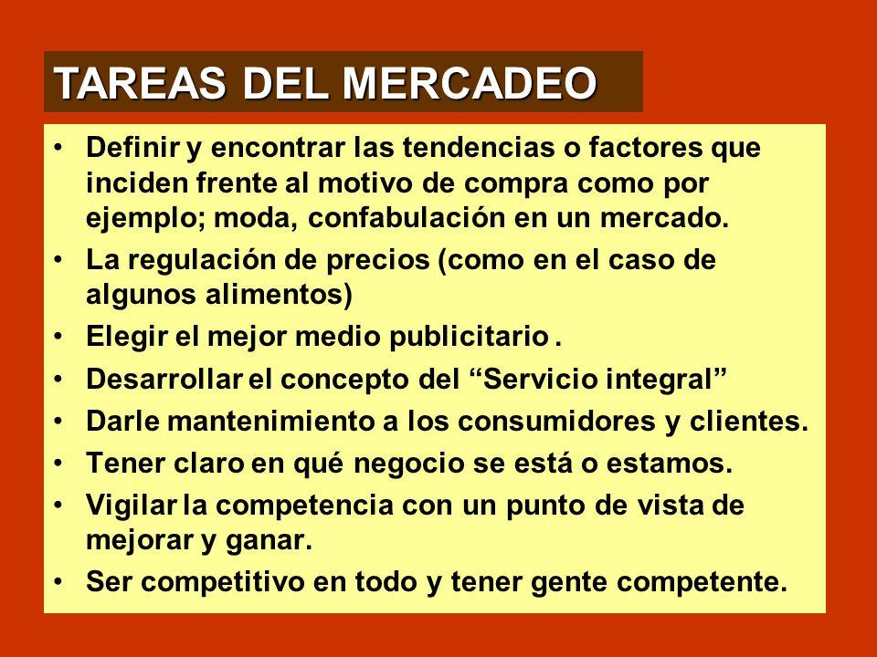 TAREAS DEL MERCADEO