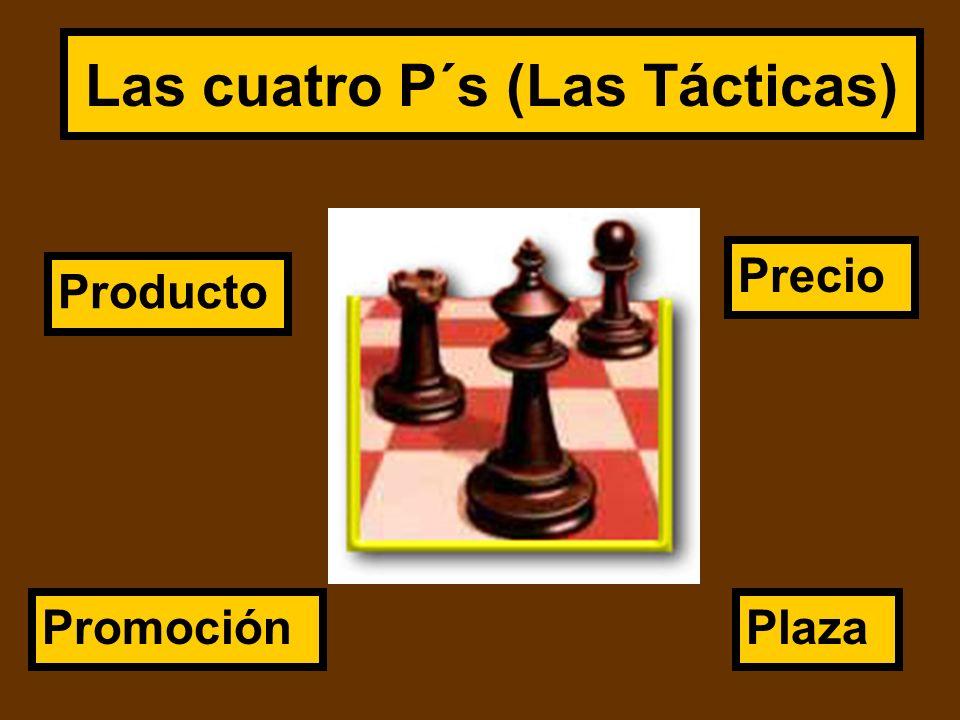 Las cuatro P´s (Las Tácticas)