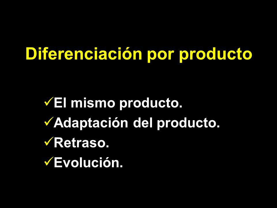 Diferenciación por producto