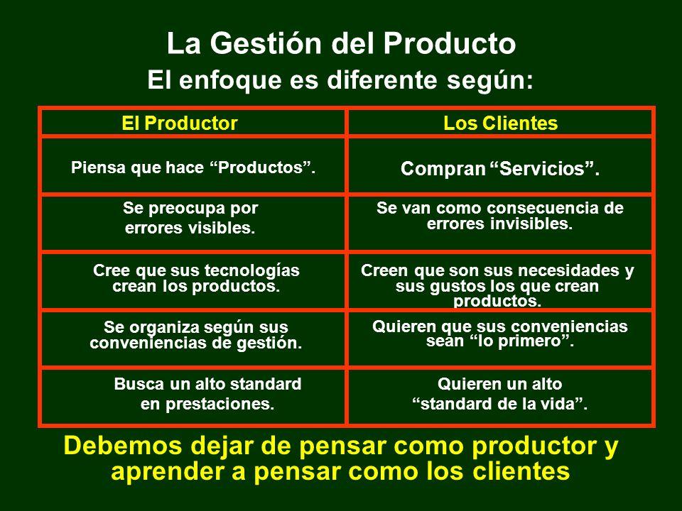 La Gestión del Producto