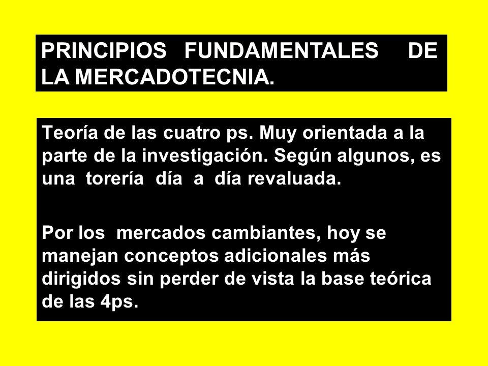 PRINCIPIOS FUNDAMENTALES DE LA MERCADOTECNIA.