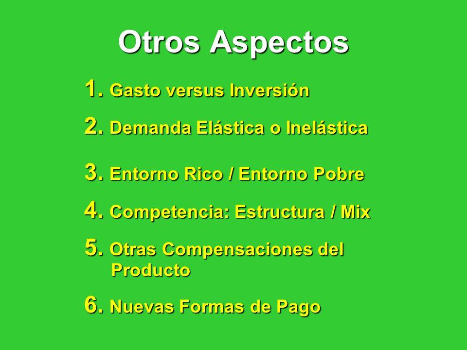 Otros Aspectos 1. Gasto versus Inversión