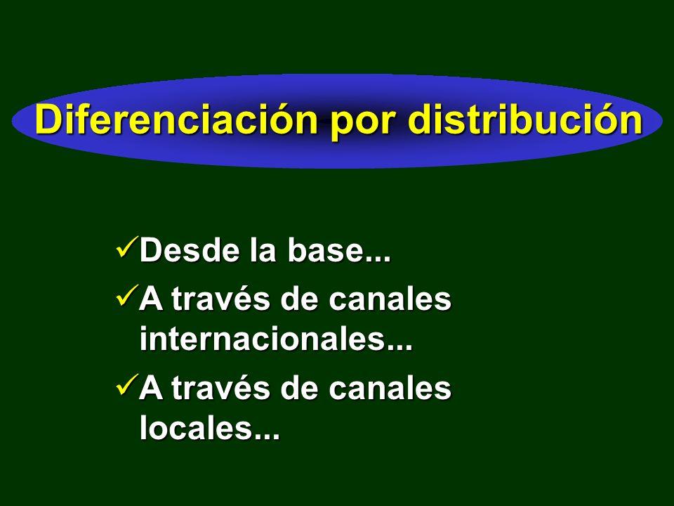 Diferenciación por distribución