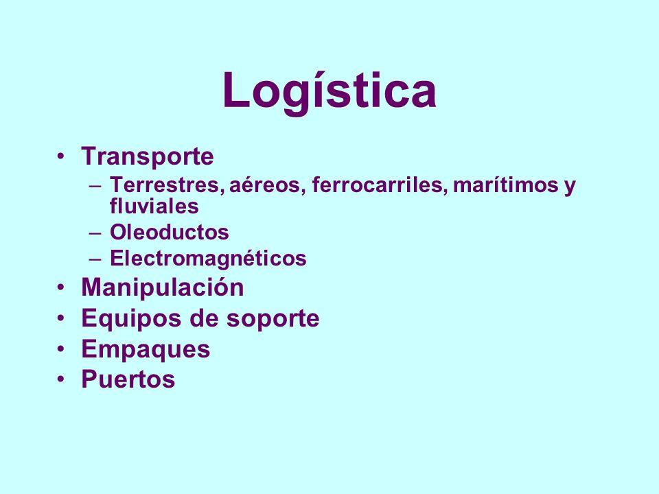 Logística Transporte Manipulación Equipos de soporte Empaques Puertos