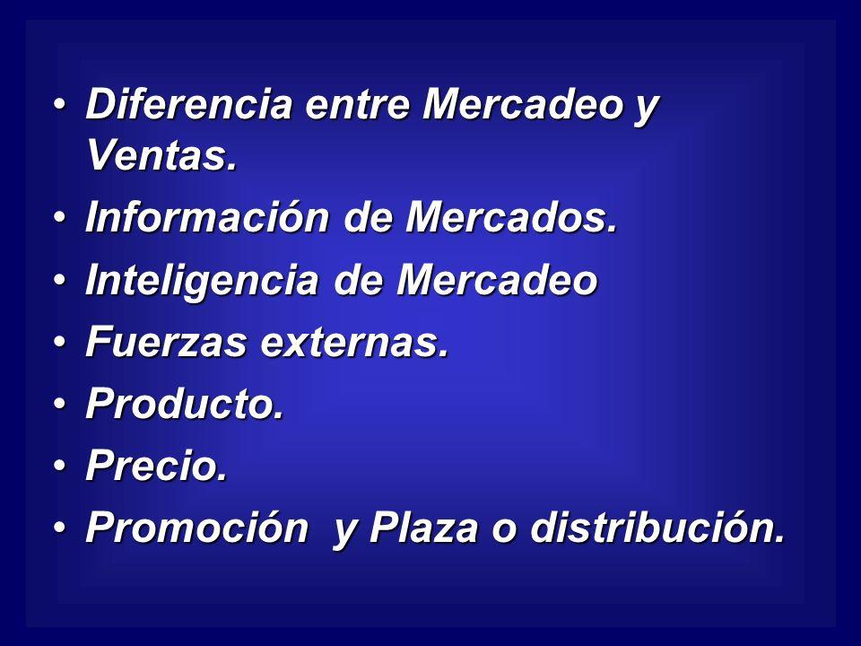 Diferencia entre Mercadeo y Ventas.
