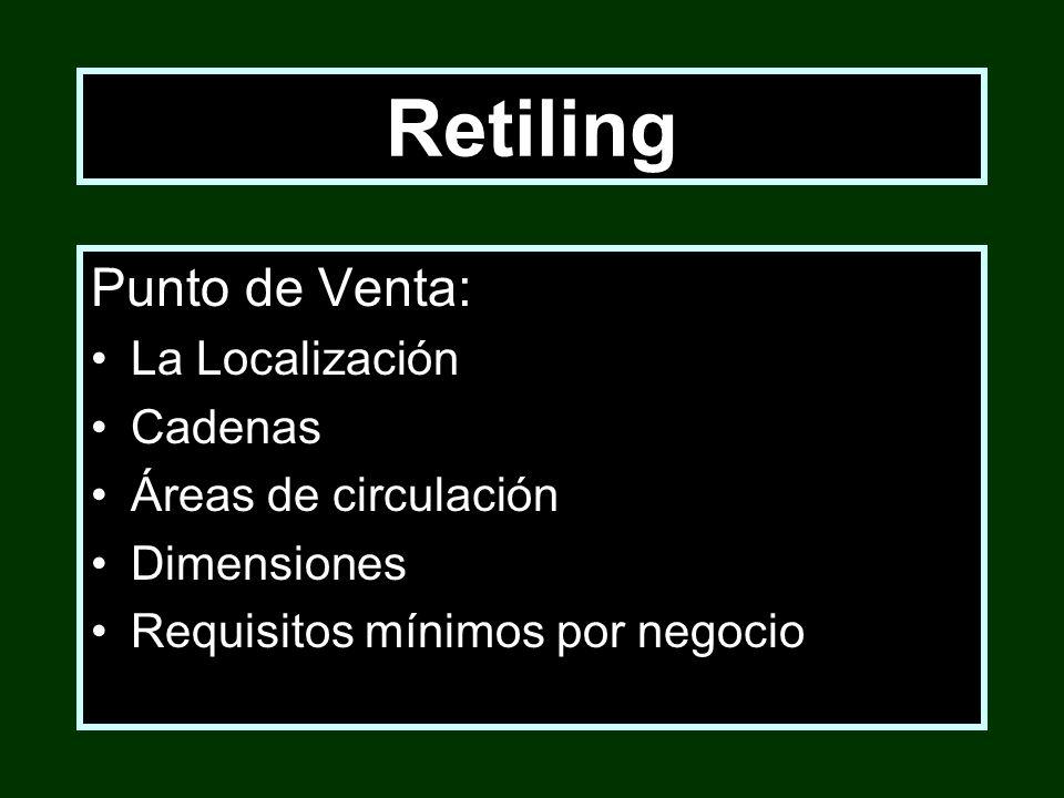 Retiling Punto de Venta: La Localización Cadenas Áreas de circulación