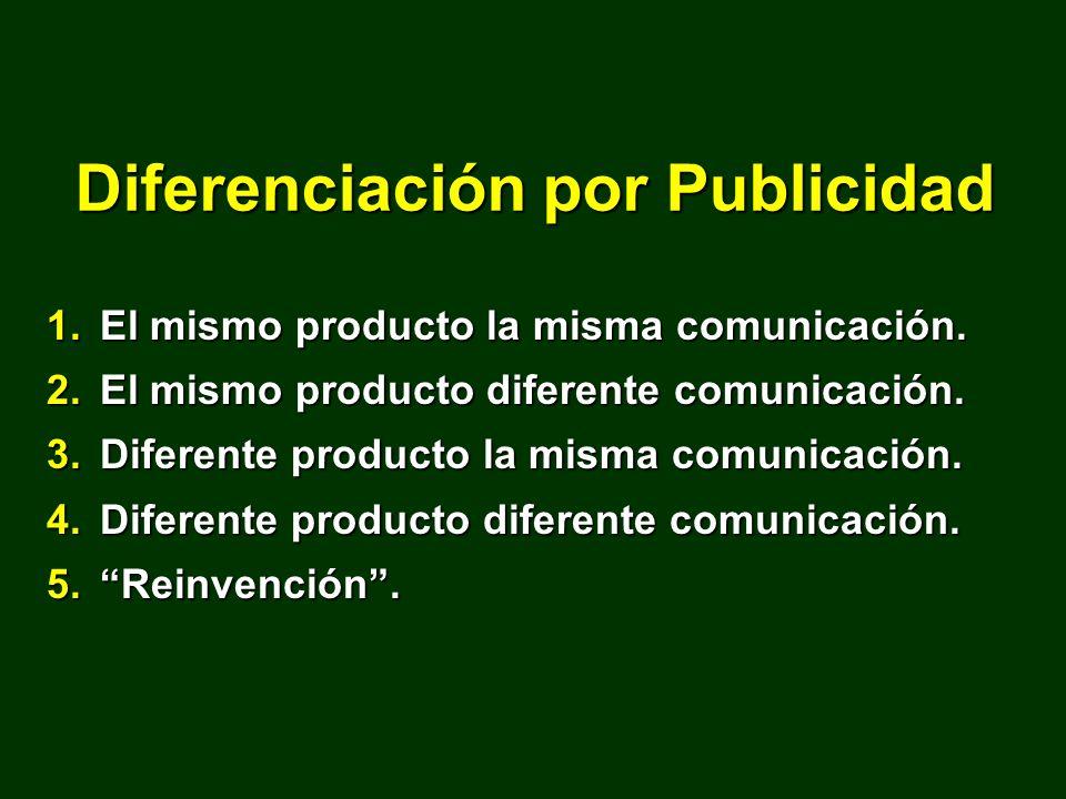 Diferenciación por Publicidad
