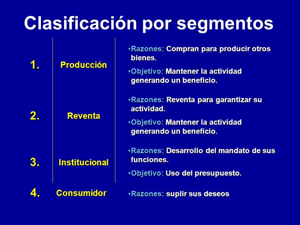 Clasificación por segmentos