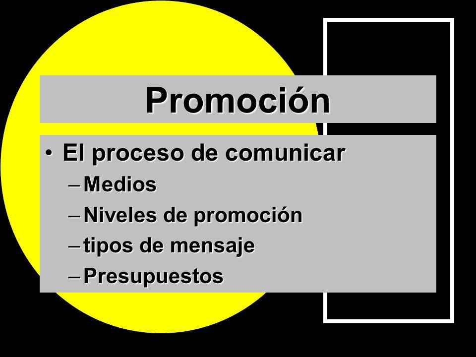 Promoción El proceso de comunicar Medios Niveles de promoción