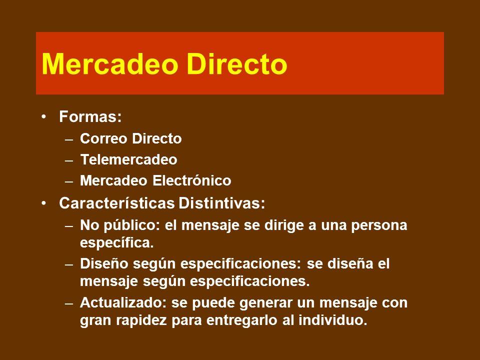 Mercadeo Directo Formas: Características Distintivas: Correo Directo