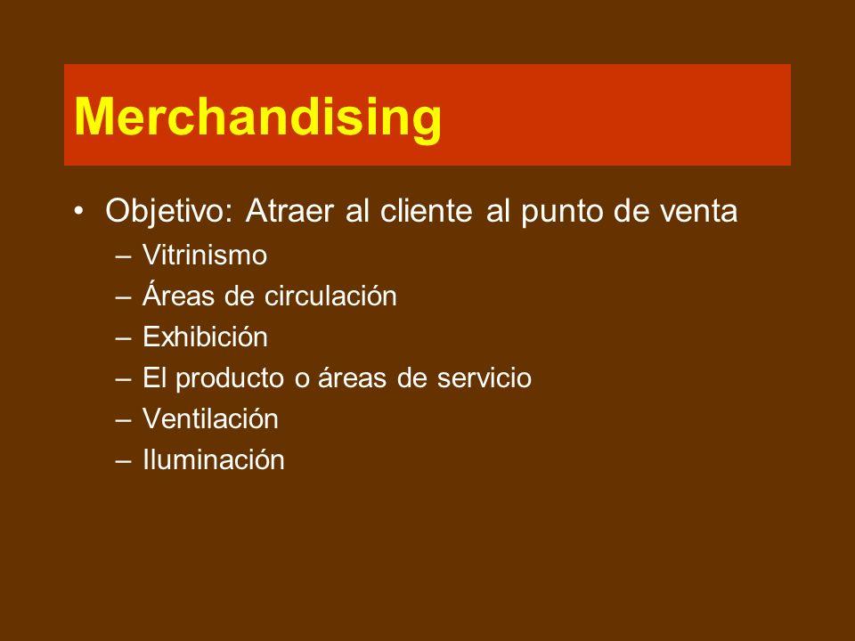 Merchandising Objetivo: Atraer al cliente al punto de venta Vitrinismo