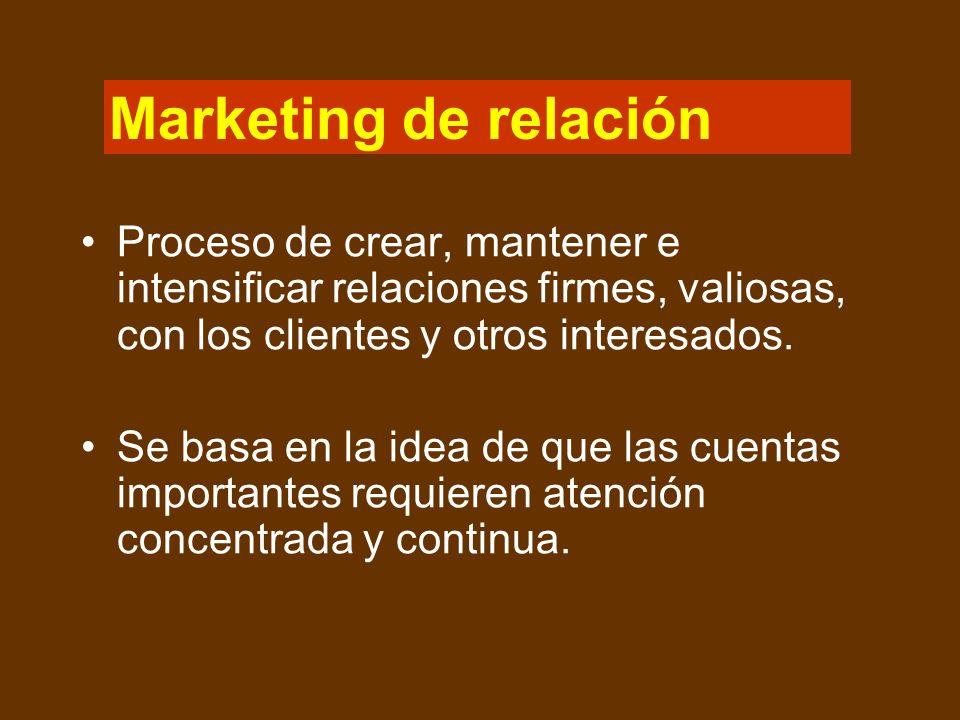 Marketing de relación Proceso de crear, mantener e intensificar relaciones firmes, valiosas, con los clientes y otros interesados.