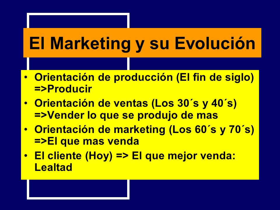 El Marketing y su Evolución