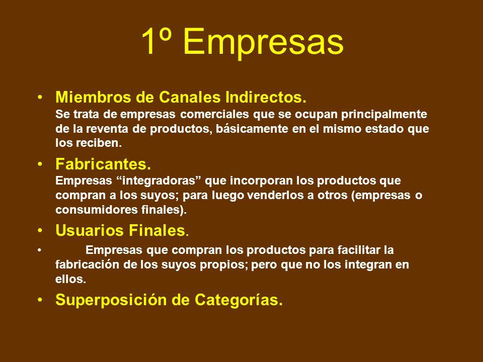 1º Empresas