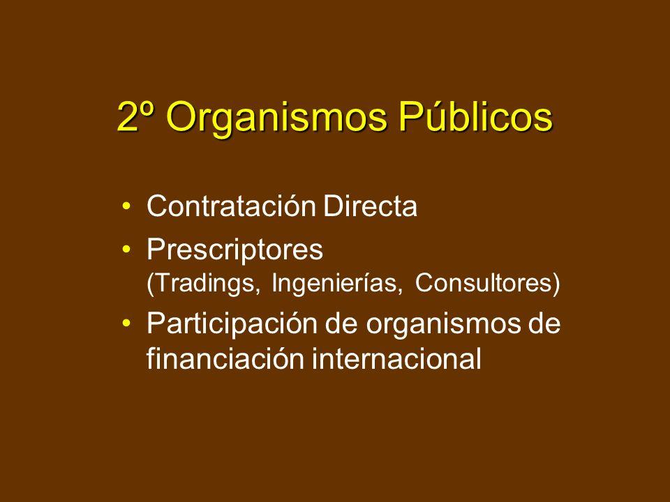 2º Organismos Públicos Contratación Directa