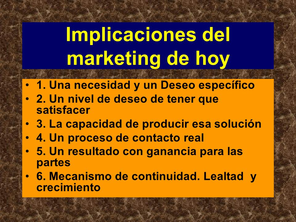 Implicaciones del marketing de hoy