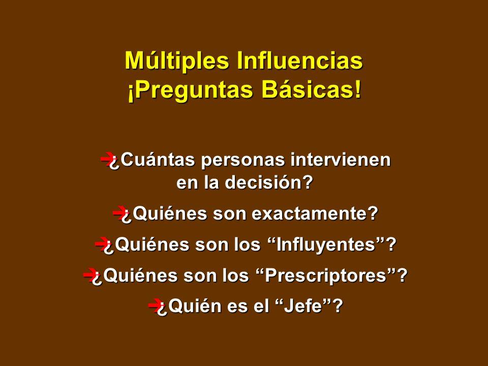 Múltiples Influencias ¡Preguntas Básicas!