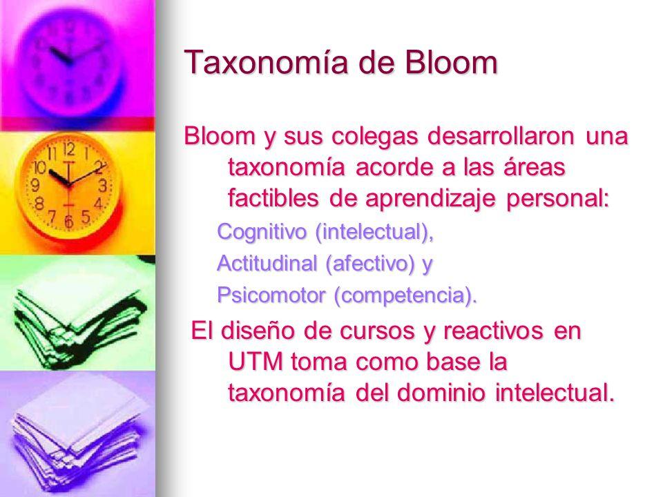 Taxonomía de Bloom Bloom y sus colegas desarrollaron una taxonomía acorde a las áreas factibles de aprendizaje personal: